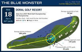 DoralBlueMonster2