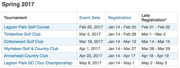 US Kids Golf 2017 schedule